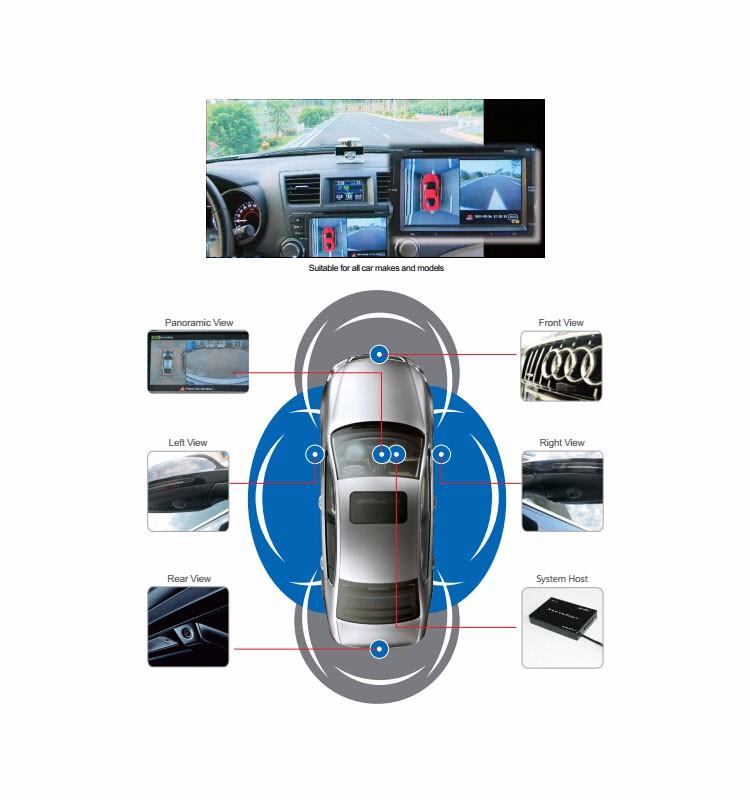 All-round Car Camera System Surveillance Camera System Avm Car Top ...