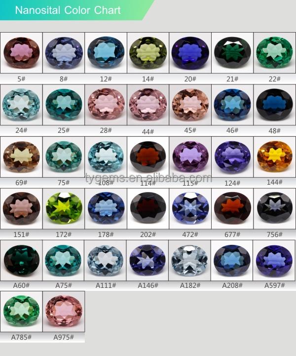 Nanosital Serise Nano Gemstone #75 Paraiba Tourmaline Nano