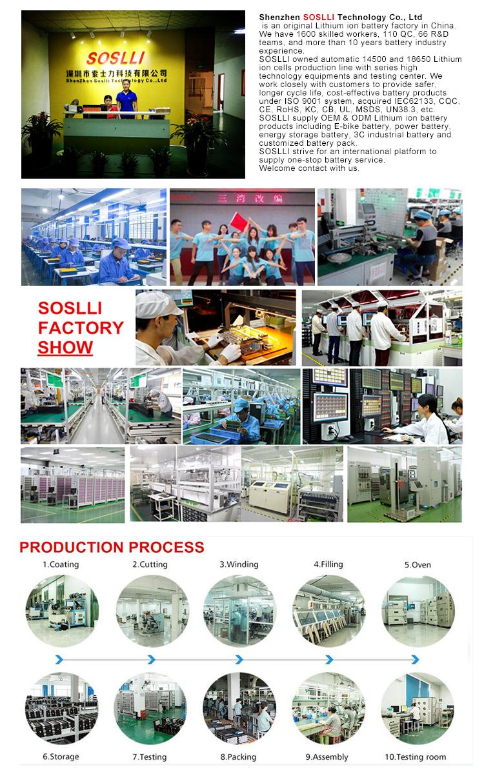 7-SOSLLI Factory.jpg