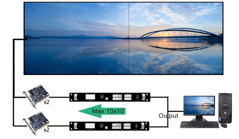 DVP703 Bộ chuyển đổi / scaler liền mạch với HDMI DVI VGA CVBS Đầu vào âm thanh đã được dẫn đầu máy tỉa vách ngăn video
