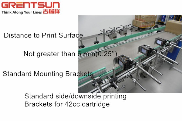 Anser U2 Tij Printer Carton Box Batch Number Printing Machine ...