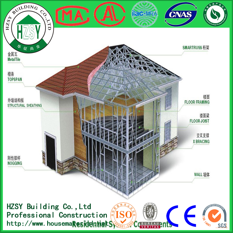 2019 new type of steel structure building multi-storey house and apartment for sale in Canada house