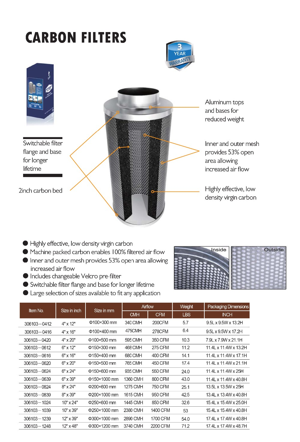 China Honest Manufacturer Hydroponics Round Hepa Activated Carbon ...