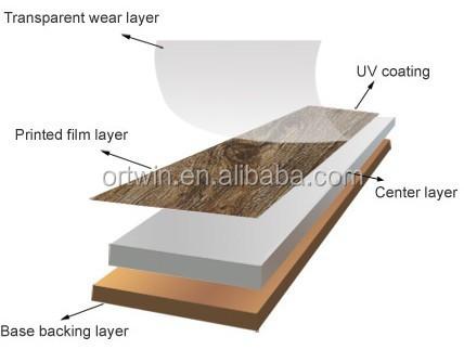 Wpc vloer mm kliksysteem reliëf oppervlakte pvc vinyl vloer