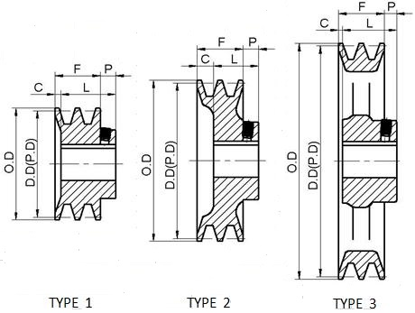 Max 18.75 inch OD 2 grooves BK vee belt motor drive pulley
