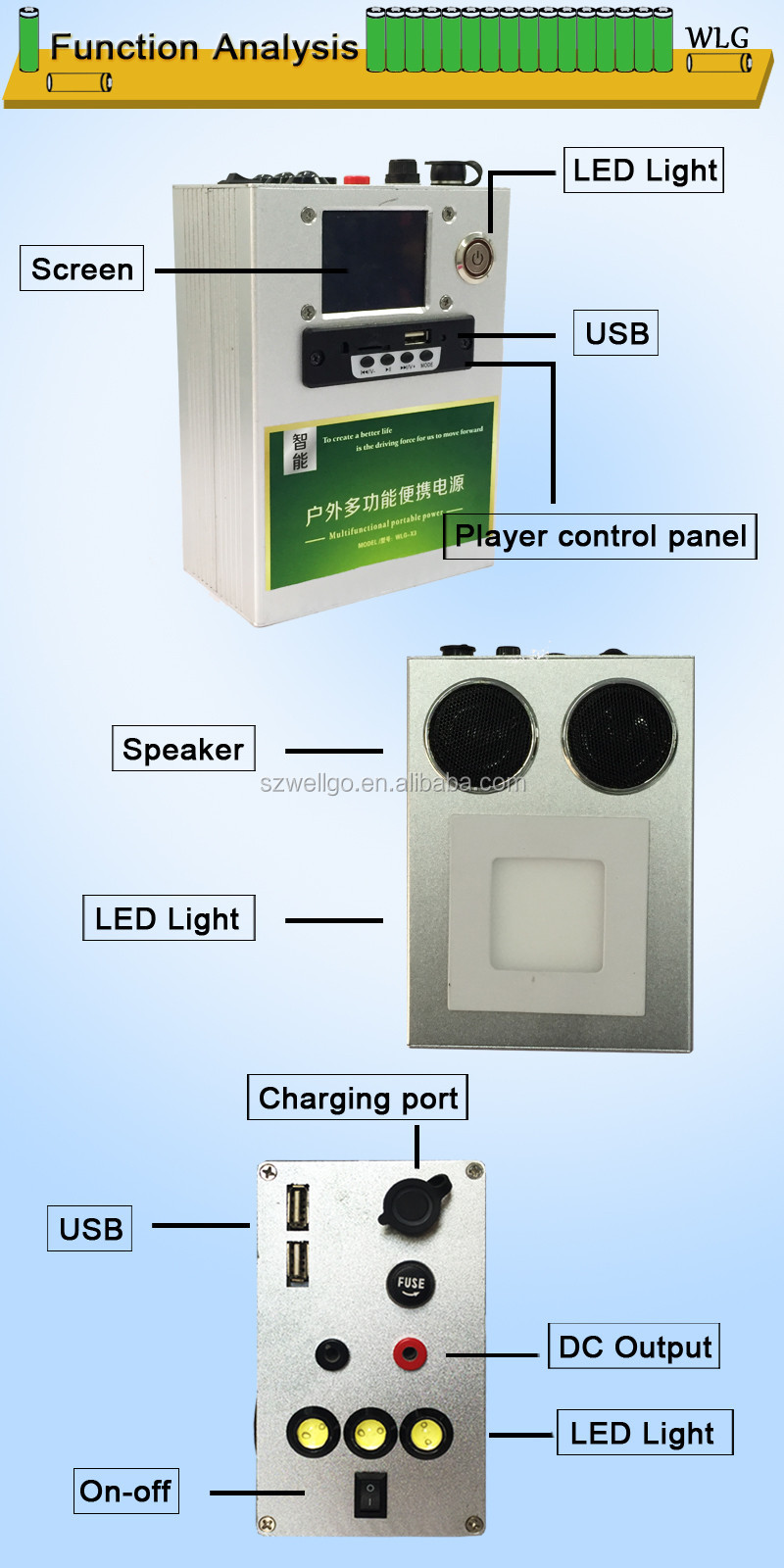 Portable Emergency ups Solar power supply 14V 17.5ah Li-ion Battery UPS backup Power USB 5V 12V 19V 24V Output bluetooth speaker