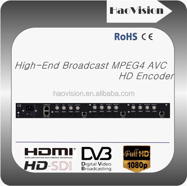 High Density&pluggable modular ASI and IP Video Streaming SD/HD h264 Encoder