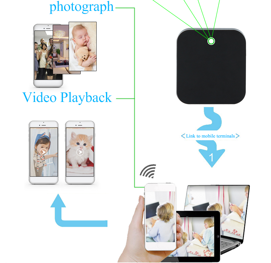 Batterij Draadloze Beveiliging Cam HD 1080 p Wall Charger Verborgen Spy Camera Wifi Muur Plug Adapter video Camera