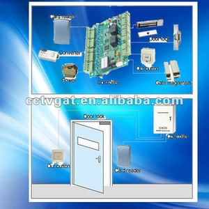 RFID door access control building management system