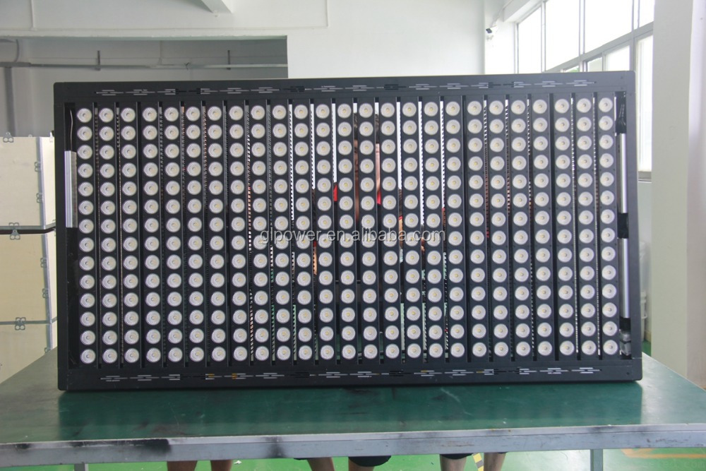 Buy industry 100w led reflektor lampa replace 200w philips HID MH ...