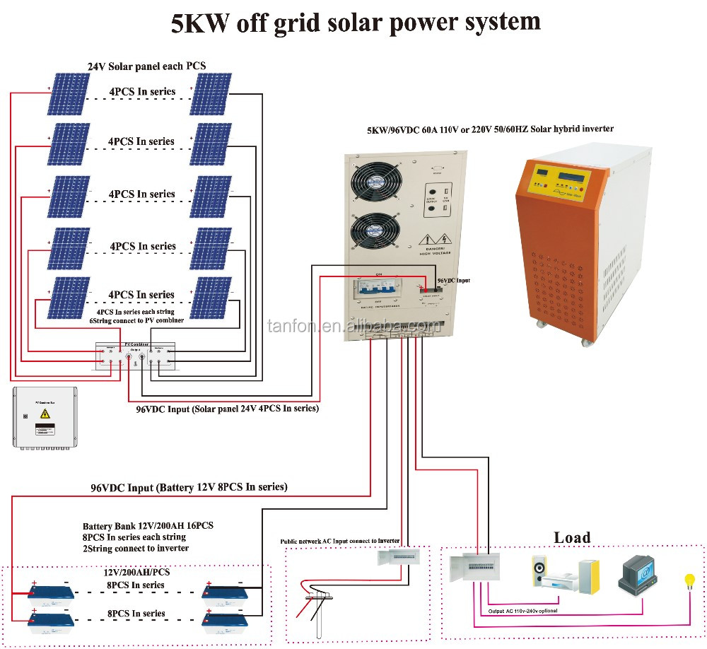 off grid kw solar system wiring diagram gandul ford f