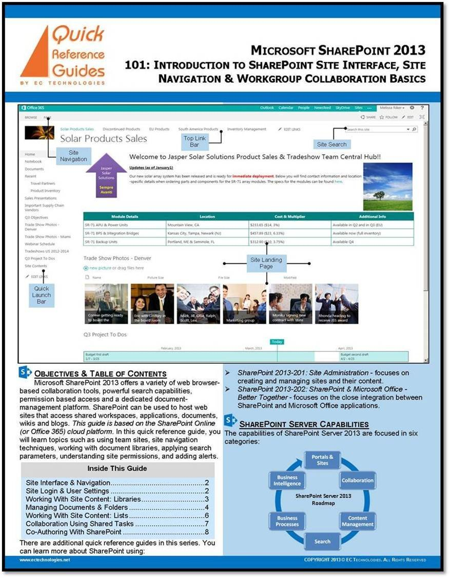 Microsoft SharePoint 2013 Quick Reference Guide: Introduction to SharePoint  2013 (101)