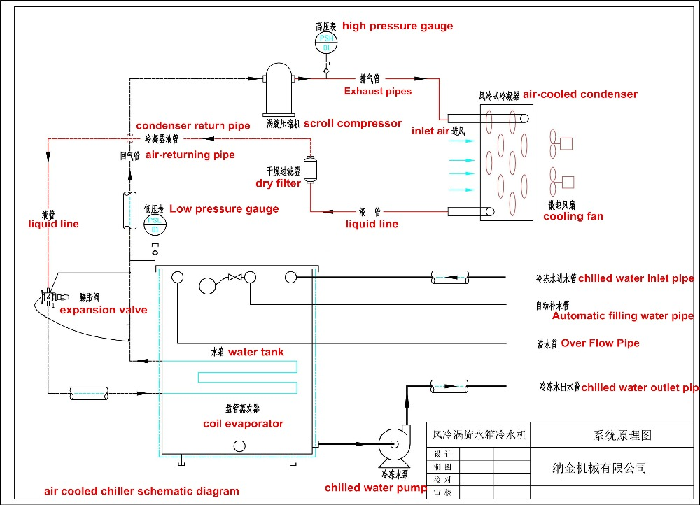 How To Build Refrigeration System Book