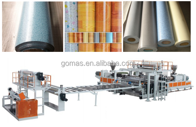 Double-screw Screw Design and PVC Plastic Processed Anti-slip door floor PVC foot mats carpets production line/making machine