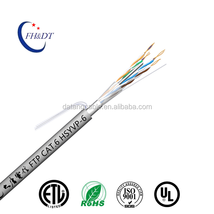High Speed CCA CU FTP Cat6 lan cable