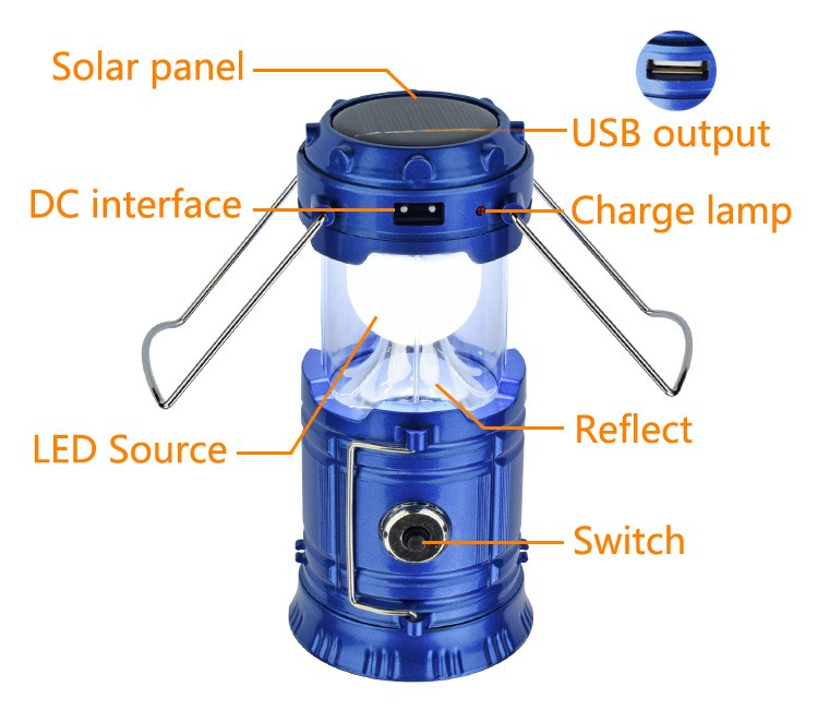 How Much Does It Cost To Have A Coleman Lantern Repair?