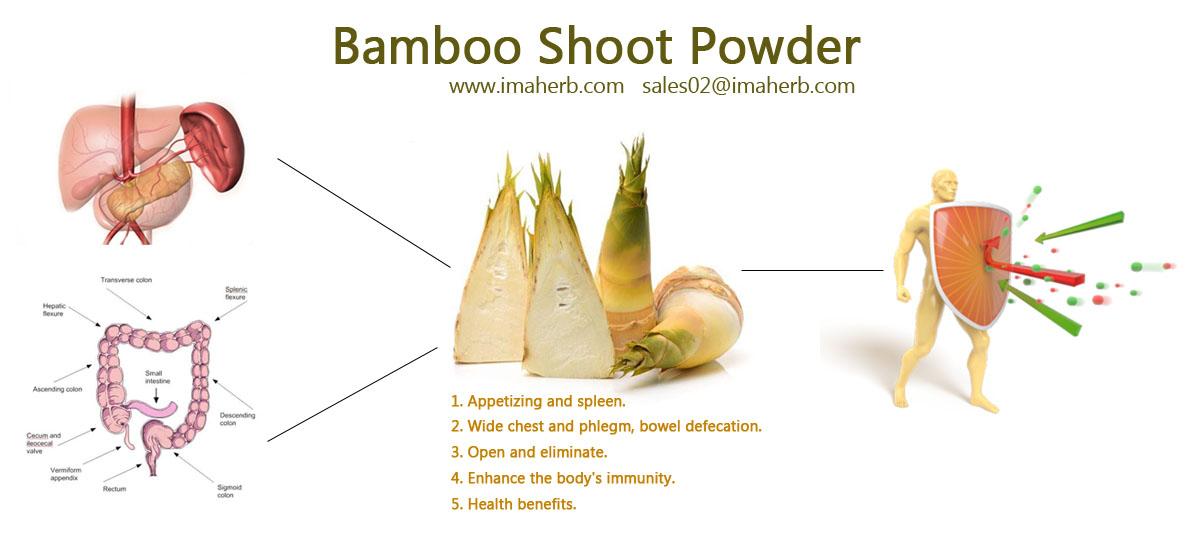 Bambussprossen powder.jpg