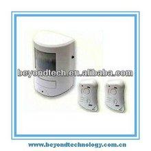 Shenzhen Beyond Security Technology Ltd Alarm Medical