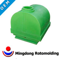Plastic Water Storage Tanks Manufacturers