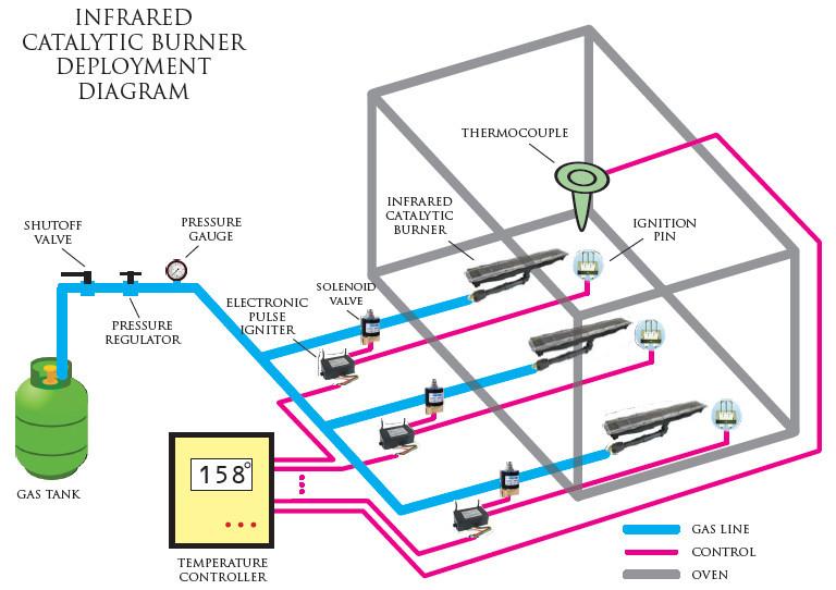 Arten Kessel Lpg Ng Gasbrenner Infrarot Hd262 - Buy Product on ...