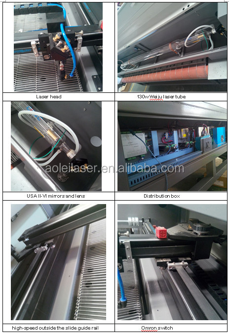 Jinan Professional Car Seat Cover Cutting Machine