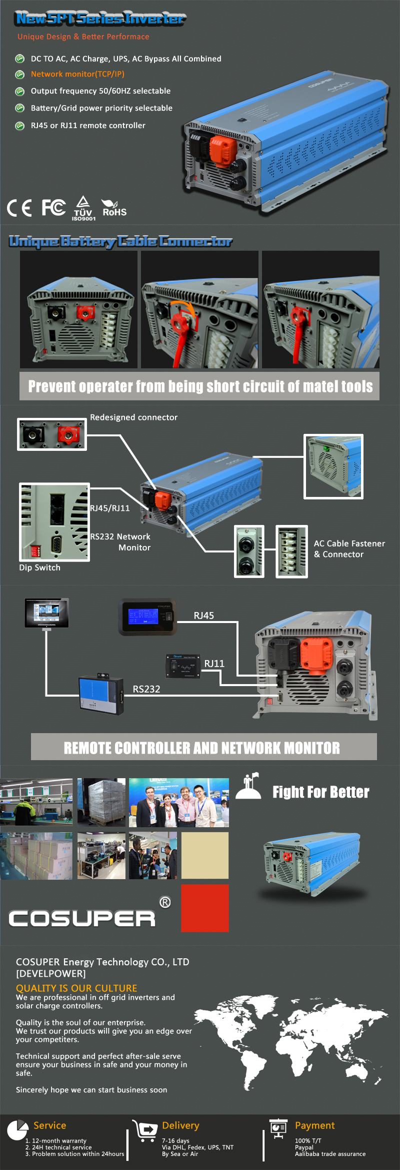 5000w Ups Solar Power Inverter Circuit Diagram View Energy System