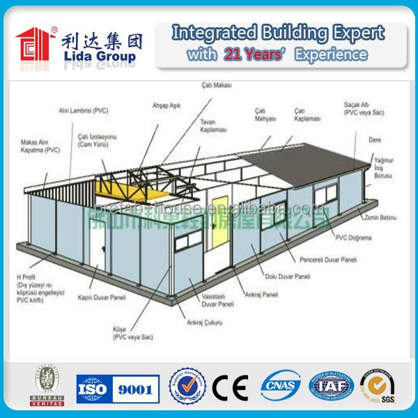 customized foldable demountable mobile container kit homes widely used as mobile home, accommodation, hotel. dormitory, office