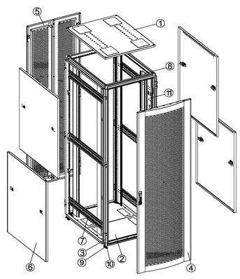 server rack sizes