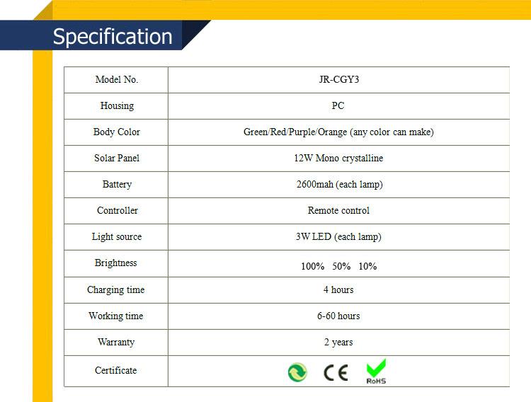 3w Advanced Technology Dc Led Light Bulb/solar Powered Low Decay ...