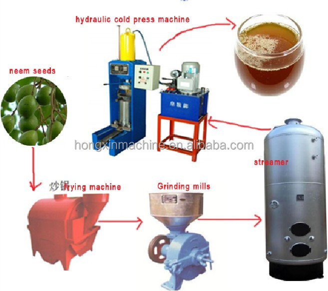 Ad alta pressione completamente automatico idraulico for Mini pressa idraulica