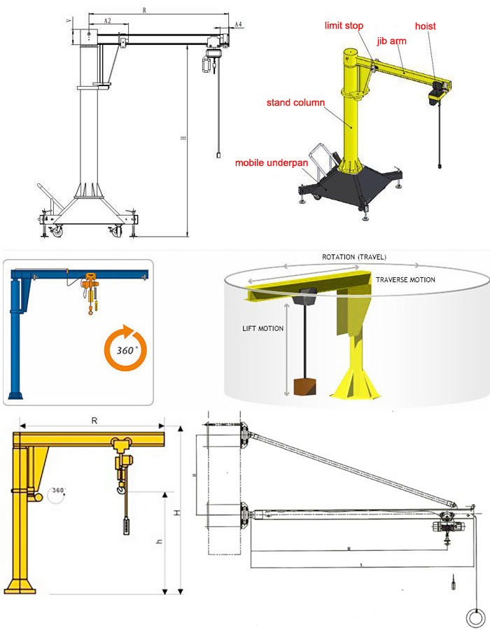 overhead crane design calculations example pdf