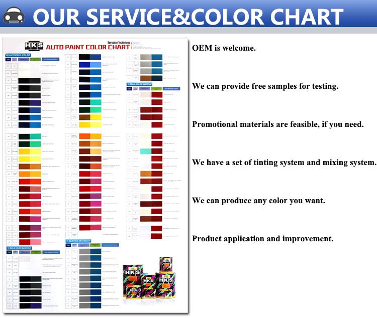 גואנגזו רכב צבע שקוף ממס דק יותר/2 k טהור צבע כללי דק יותר/איטי ייבוש רזה