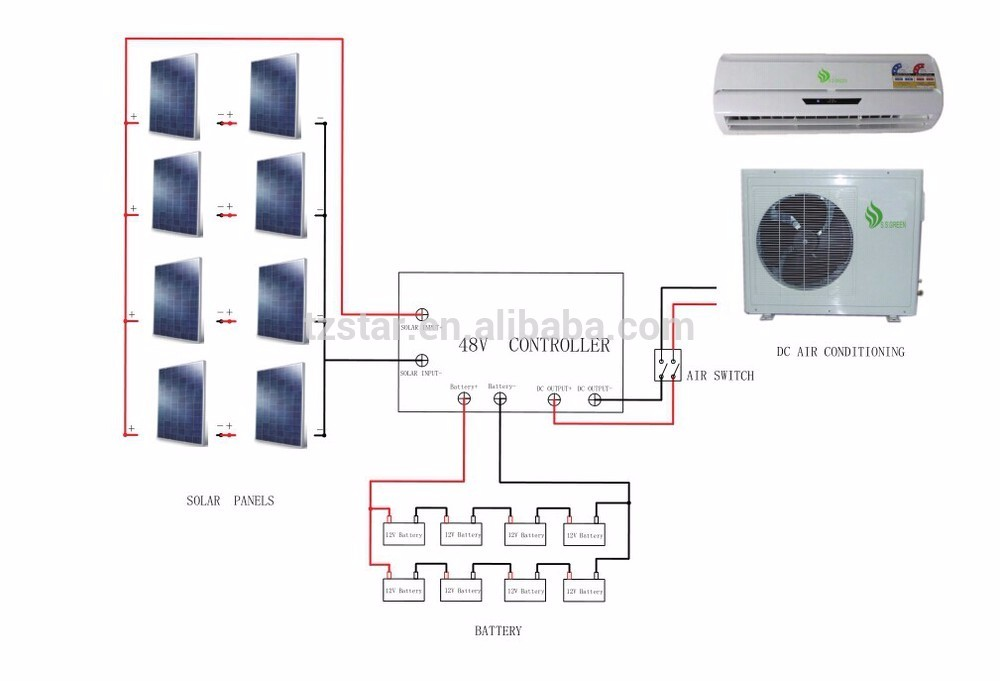 48v dc off grid wall split type solar ac