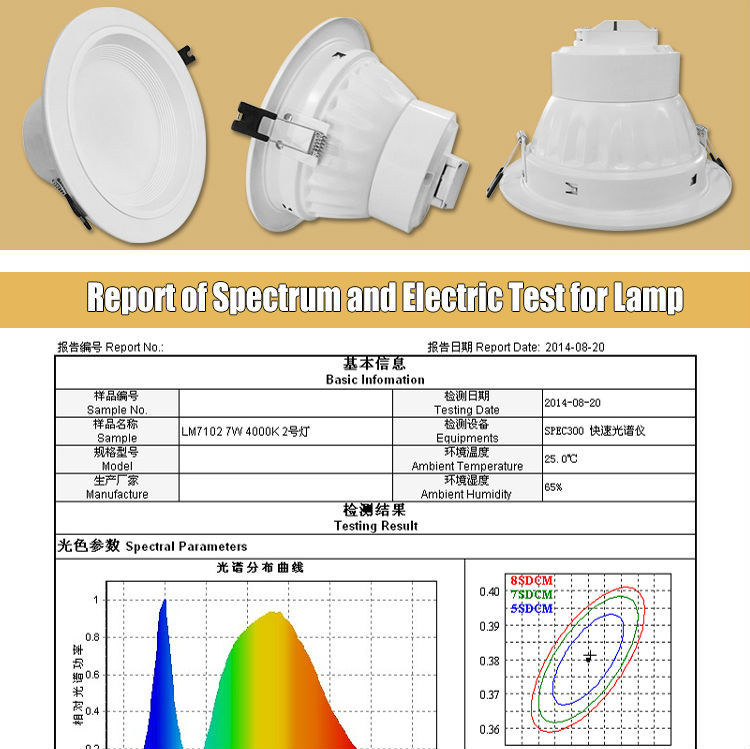 recessed led downlight parts