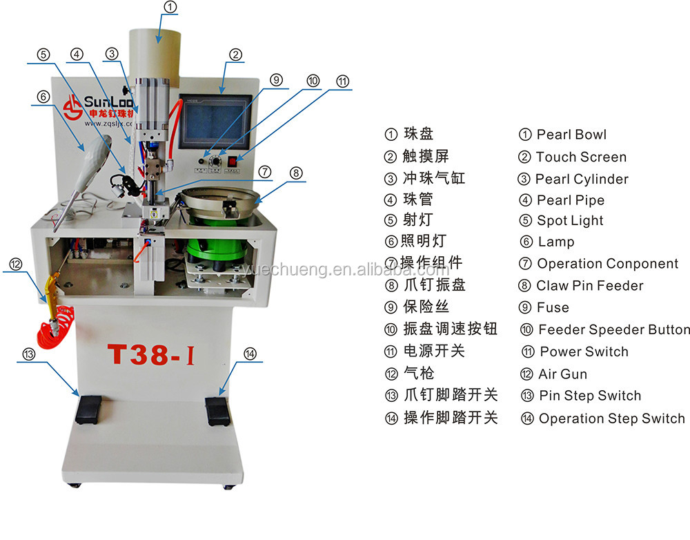 China Supplier High Quality Pearl Punching Machine,Machine For ...