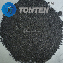 China Petroleum Coke Etc, China Petroleum Coke Etc Manufacturers and