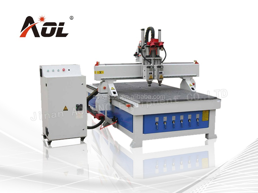 Best cheap cnc router price