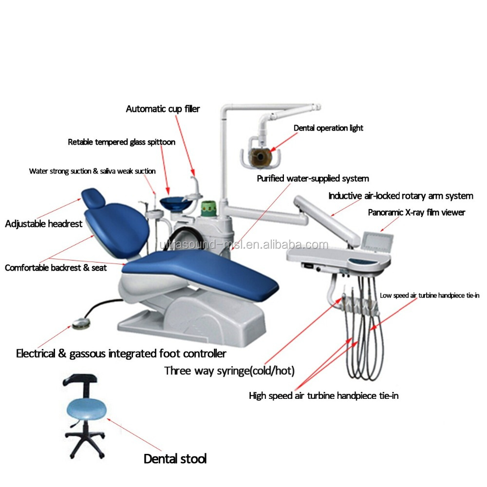 Parts of dental chair - Japan Dental Supply Dental Unit Dental Chair Dental Disposable Products Dental Laboratory Supplies Dental Chair