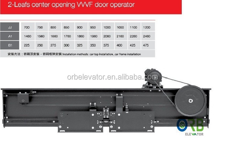 VVVF elevator lift car door operator TKP131-06