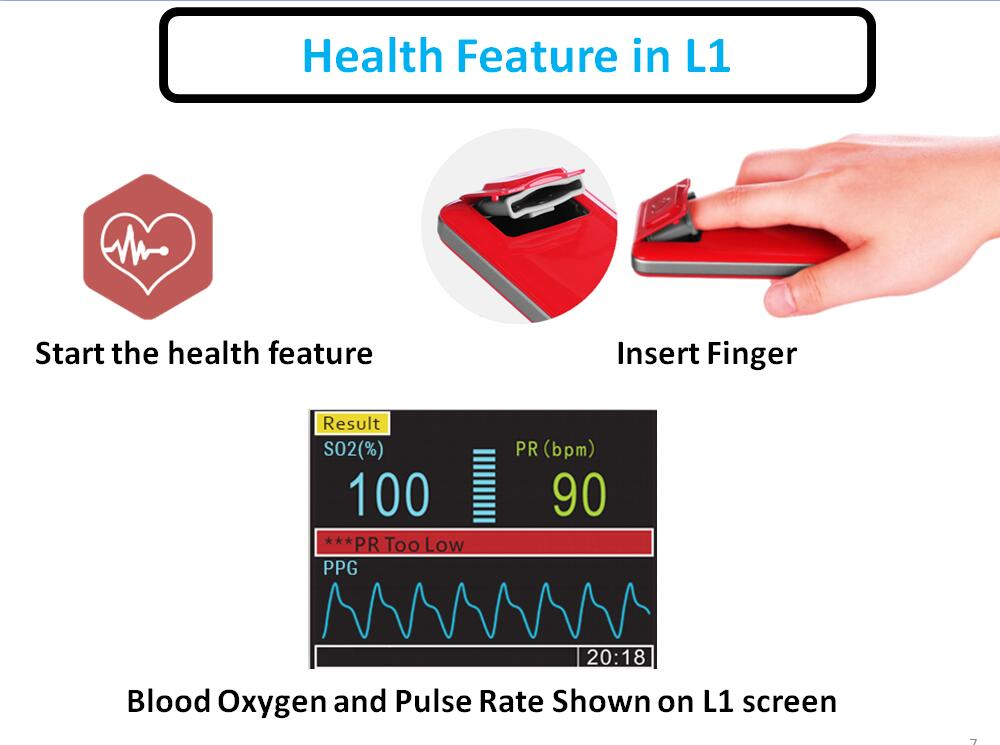 Senior phone with GPS heart rate monitor pedometer app tracking blood gluecose meter phone