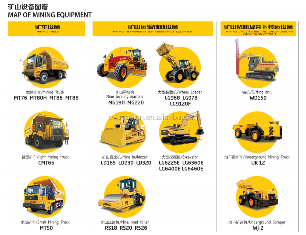 China Supplier Lgmg Mt86 New Mining Transportation Truck Prices ...