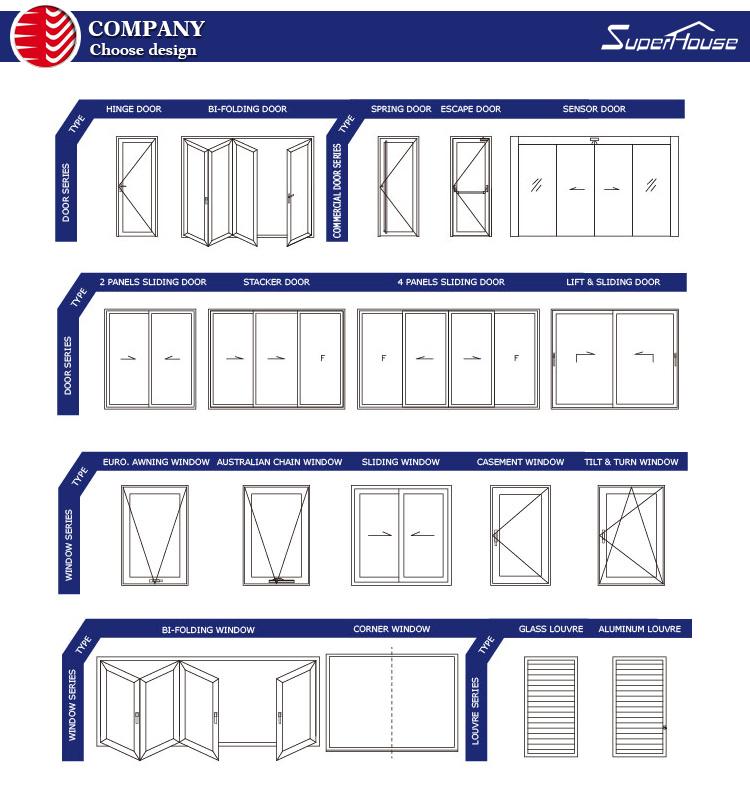 Door Standards Amp Interior Door Dimensions Standard