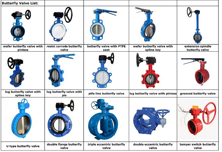 Forged Exhaust Butterfly Valve Wafer Butterfly Valve Price