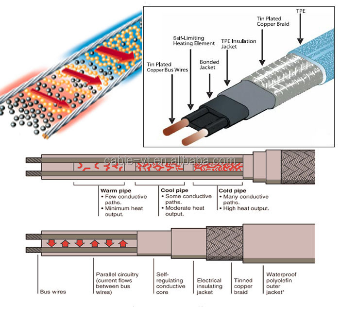 Heat Trace Cable : Low voltage pvc heat tape for water pipes buy pipe