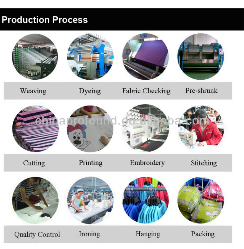 7.production process.jpg