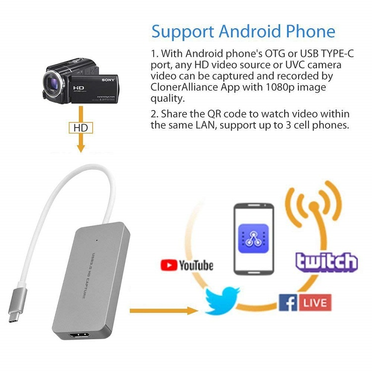HDMI to USB Type-C UVC Video Capture Support iOS Android Mac Linux Win ezcap265C