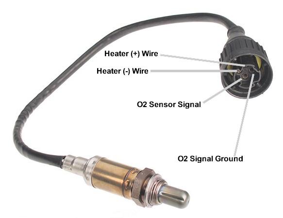 Auto Parts Sensor Toyota Ipsum Oxygen Sensor For Toyota 89465 ...