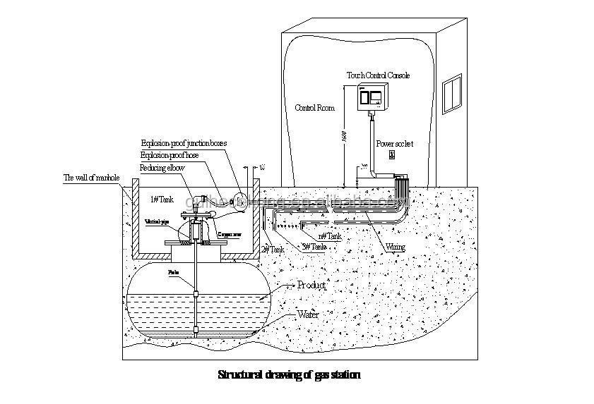 china manufacturer diesel tank level sensor petrol station