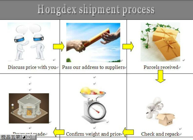 Shipping company freight forwarder from China to  Bahrain to door including custom clearance DDP