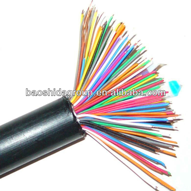 Wind Power oil resistant Shielded Control Cable